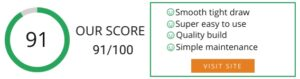 Hangsen iQ Touch Review Score